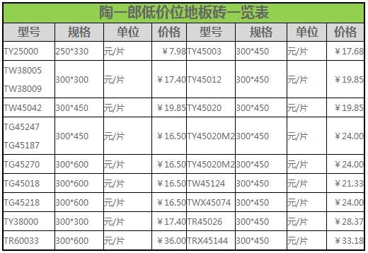 2015最新地砖瓷砖价格