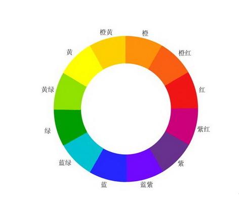 怎样的色彩搭配才算完美